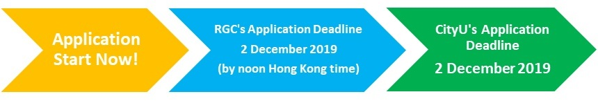 Application Timeline - PhD Programme