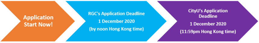 Application Timeline - PhD Programme