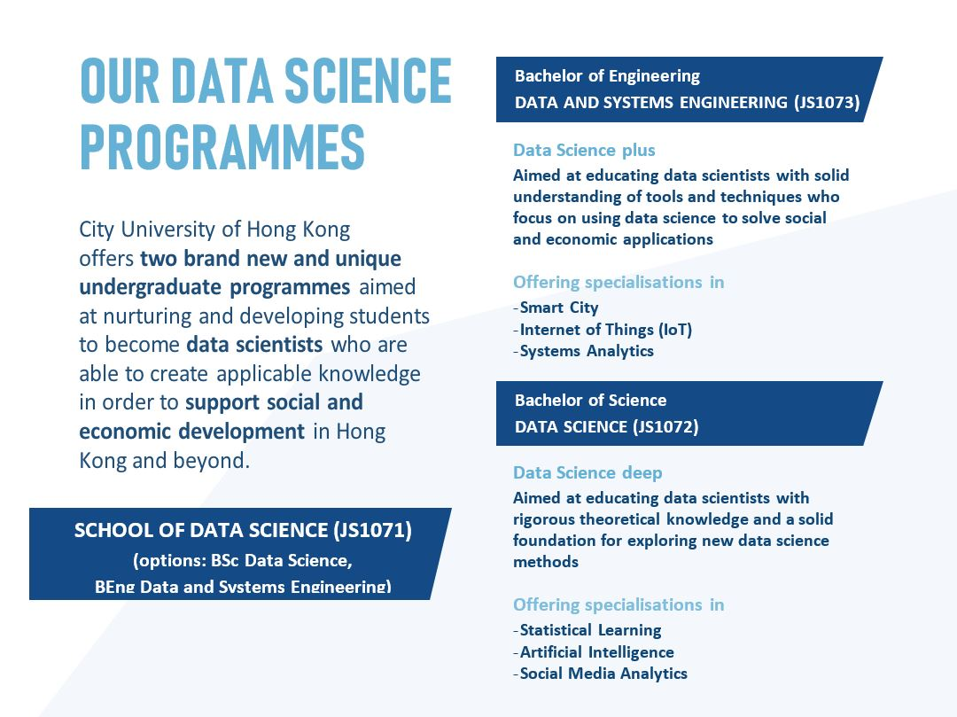 Our Data Science Programmes